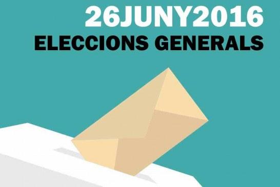 Resultats de les Eleccions Generals a Banyeres