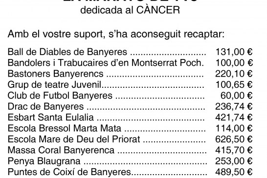 Banyeres del Penedès recapta 5.862,55 euros per la Marató de TV3